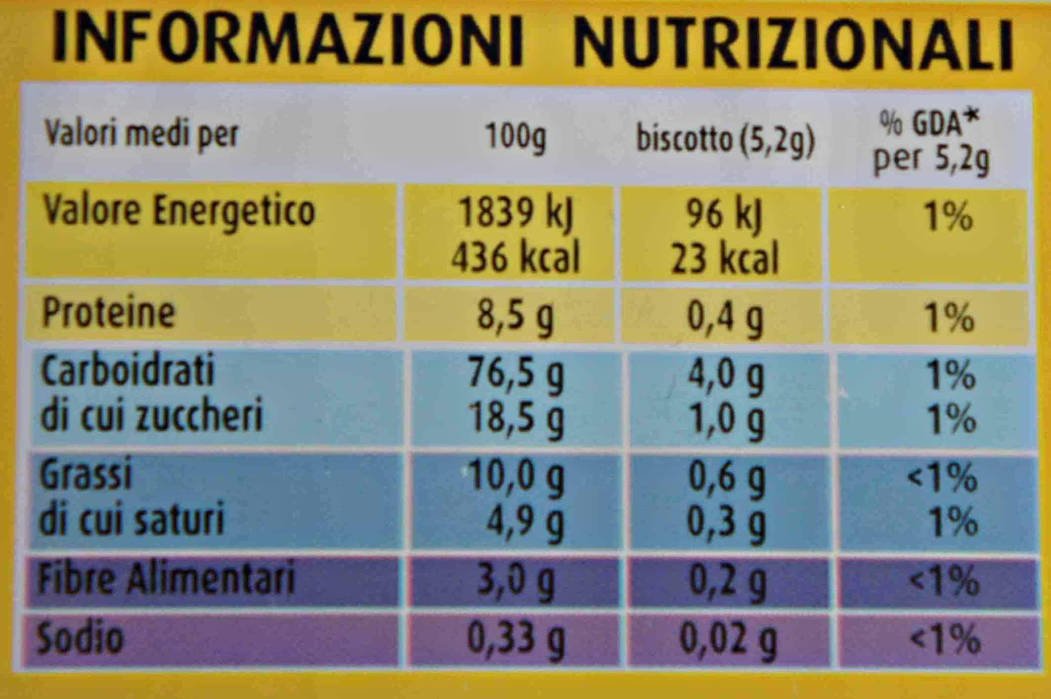 Tabella nutrizionale Oro Saiwa Autosvezzamento