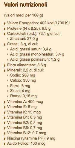 Tabella nutrizionale biscotti Plasmon dai 6 mesi