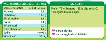 Omogeneizzato hipp mela banana zuccheri