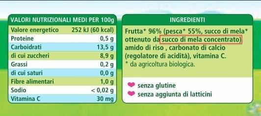 Omogeneizzato hipp pesca zuccheri aggiunti