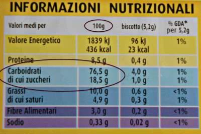 Esempio di tabella nutrizionale